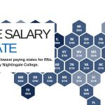 Nurse Salaries: Which US States Pay RNs the Best (2019 Updated)