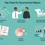 Best Jobs for Graduates With a Sociology Degree