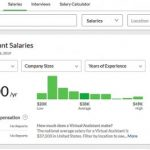 12 High Paying Online Jobs - Make ,000 - ,000 From Home - The Wary  Worker
